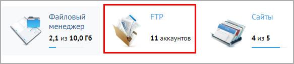 Панель FTP